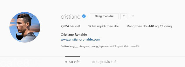 Ronaldo, ngôi sao vàng trong làng đại sứ: Sức mạnh từ mạng xã hội hơn 300 triệu người theo dõi, mỗi bài đăng thu về 750.000 USD, tạo ra 1,6 triệu USD giá trị cho nhà tài trợ - Ảnh 2.