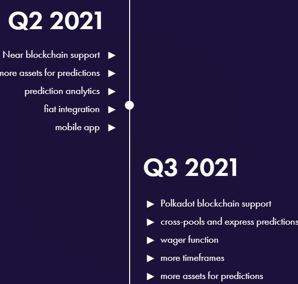 prosper roadmap q2 q3