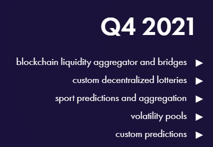 prosper roadmap q4